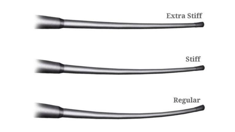 Độ cứng của cán gậy golf được phân theo từng loại
