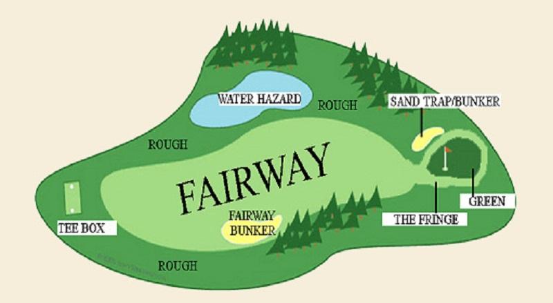 Khu vực fairway trên sân golf
