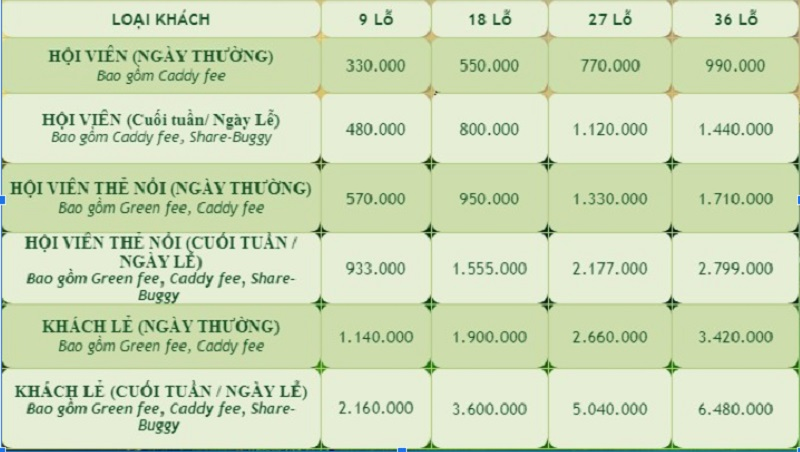Bảng giá thuê sân