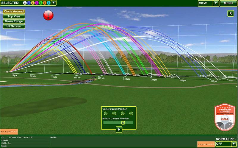 Khoảng cách đánh các gậy golf sẽ phụ thuộc vào nhiều yếu tố khác nhau
