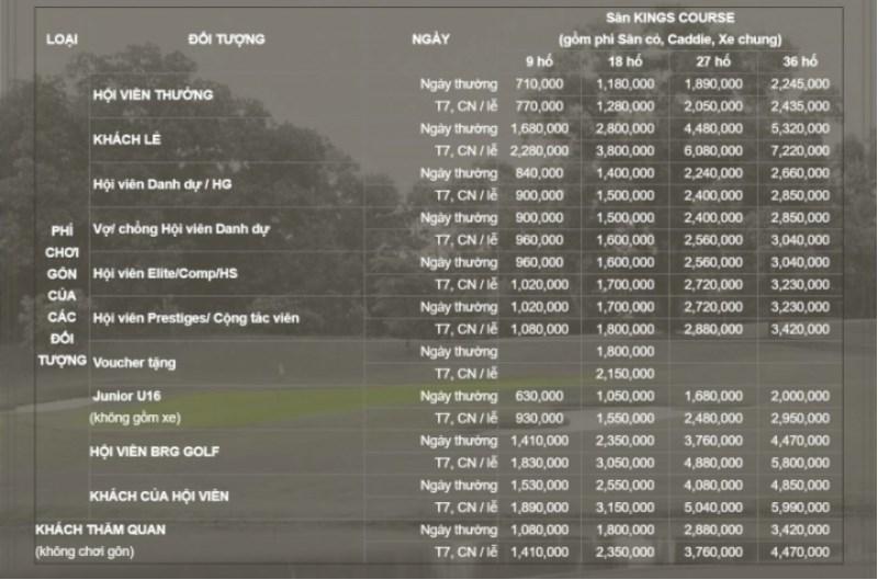 Bảng giá tại sân Kings Course